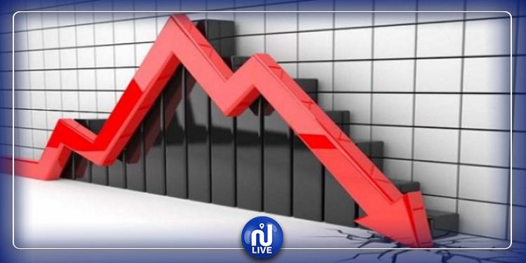 تراجع الناتج المحلي الإجمالي في تونس بنسبة 1.7  بالمائة